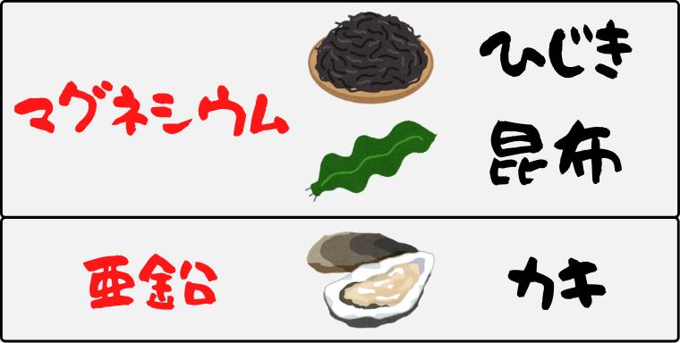 マグネシウムはひじきや昆布に、亜鉛は牡蠣に含まれている