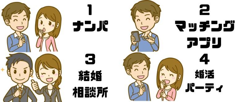 素敵な彼女を作る4つの方法