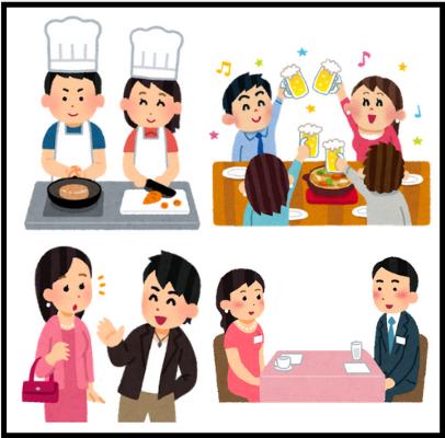婚活パーティーの形式は4種類ある