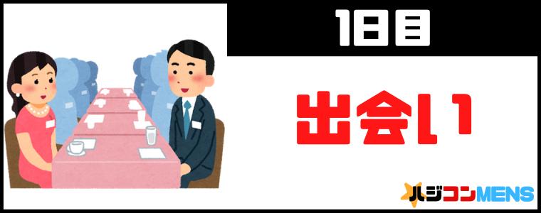 【1日目】婚活パーティーでの出会い