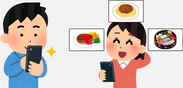 毎日おいしい晩御飯を食べに行って、写真で報告をする